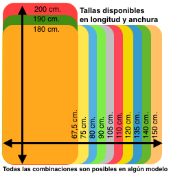 Dimensiones Cama Matrimonio Best Dimensiones With